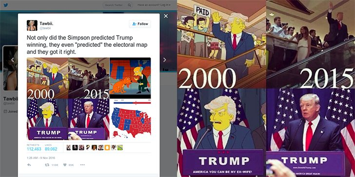 Times The Online Media Has Misled Us News That Were - Simpsons predictions trump us map